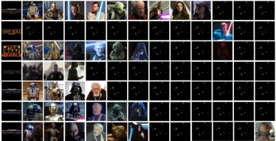 Chronologie Star Wars